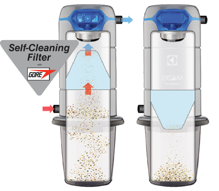 BEAM self cleaning filters